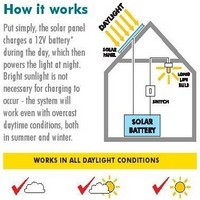 solarmate-how-it-works