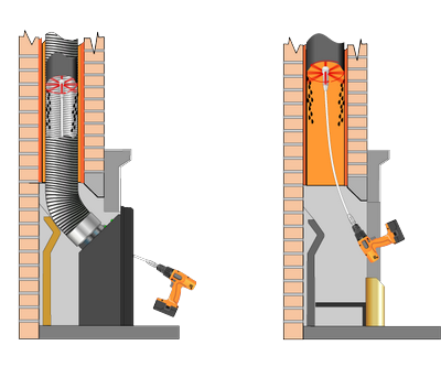 How-Rotary-Chimney-Cleaning-Kit-Works