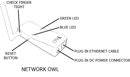 Owl-Smart-Heating-Control-Internet-Connection