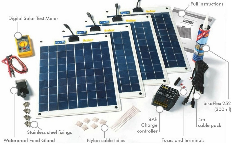 Solar Panel Kits For Caravans Or Boats