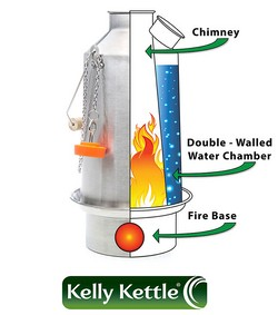 how-does-kelly-kettle-work