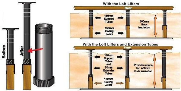 how-to-fit-loft-lifter-extenders