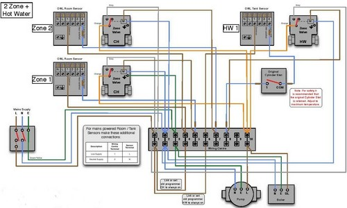 Wiring Diagram For 2 Zone Heating System : Owl intuition heating controls installation guide