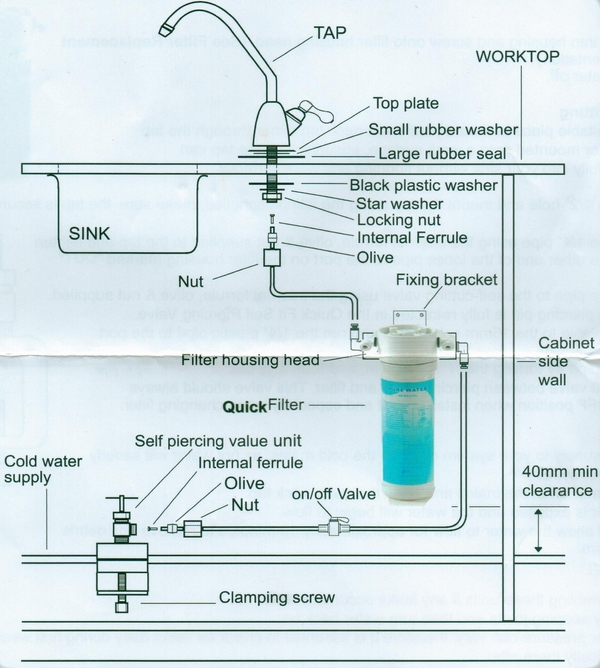 How-to-assemble-under-sink-water-filtration-kit