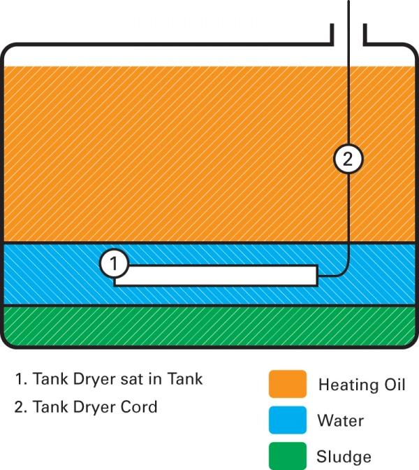 cim-tek-fuel-tank-water-absorber