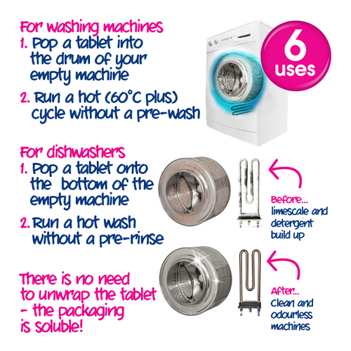 how-to-use-washing-machine-and-dishwasher-cleaner
