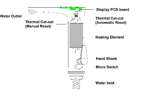 electric-hot-water-tap-inner-structure
