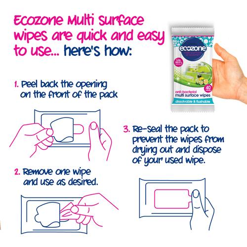 ecozone-multi-surface-wipes