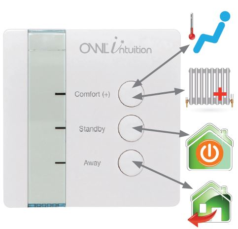 owl-intuition-product-specs